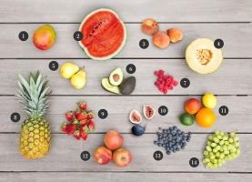 Photo of Top 3 Mẹo giúp trái cây nhanh chín và an toàn nhất