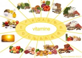 Photo of Top 5 Vitamin cần thiết cho mái tóc của bạn