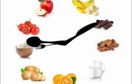 Top 9 Thực phẩm quen thuộc cần phải ăn đúng thời điểm để có sức khỏe tốt nhất