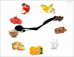Photo of Top 9 Thực phẩm quen thuộc cần phải ăn đúng thời điểm để có sức khỏe tốt nhất